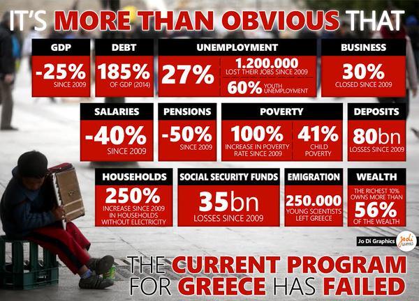 Greece humanitarian crisis