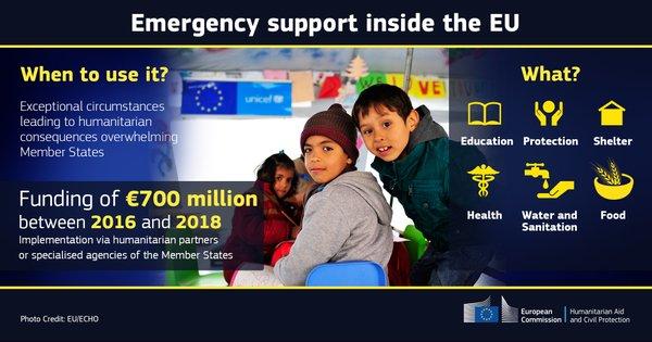 EU Humanitarian Aid